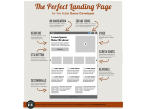 immagine landing page