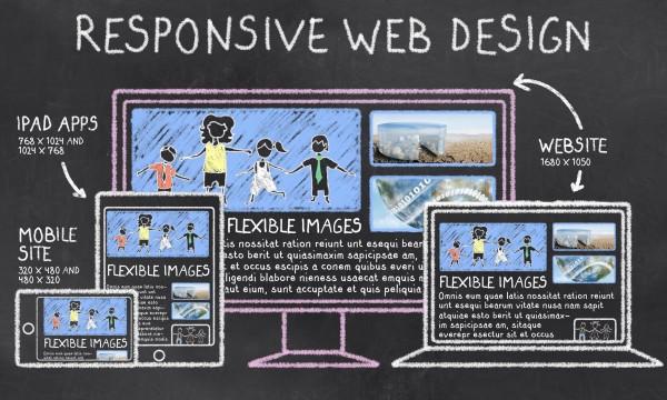 immagine design responsive
